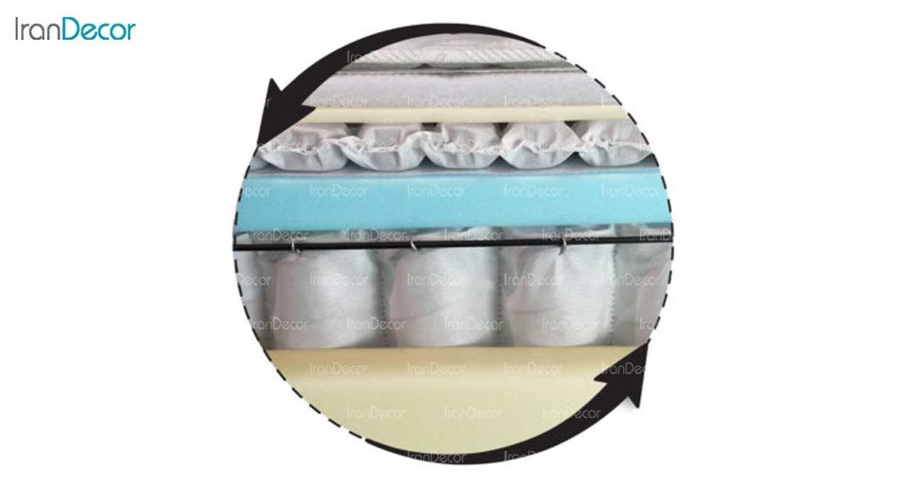 ساختار تشک طبی فنری رویا مدل اولترا 1